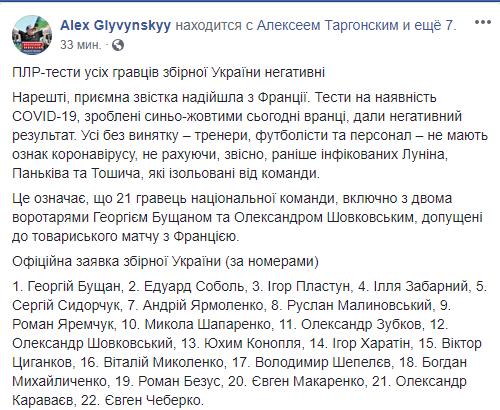 В сборной Украины коронавируса нет