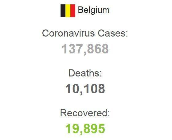 Количество зараженных COVID-19 в Бельгии.