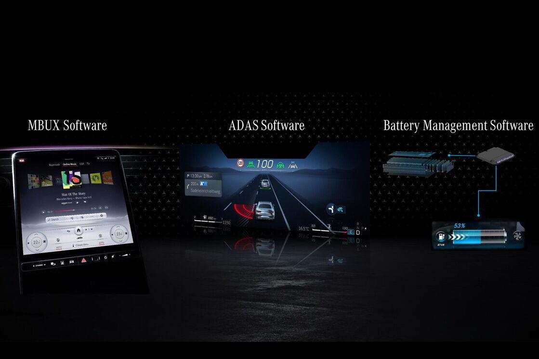 На концепте Vision EQXX будут отрабатываться электрические технологии, программное обеспечение, а также комплексные системы безопасности. Фото: