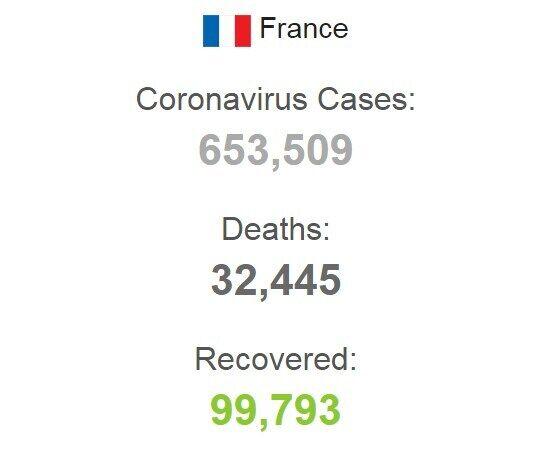 Количество зараженных COVID-19 во Франции.