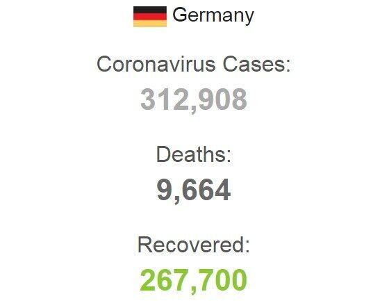 Количество зараженных COVID-19 в Германии.