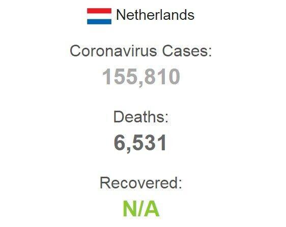 Количество зараженных COVID-19 в Нидерландах.