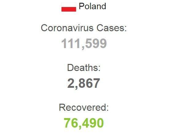 Количество зараженных COVID-19 в Польше.