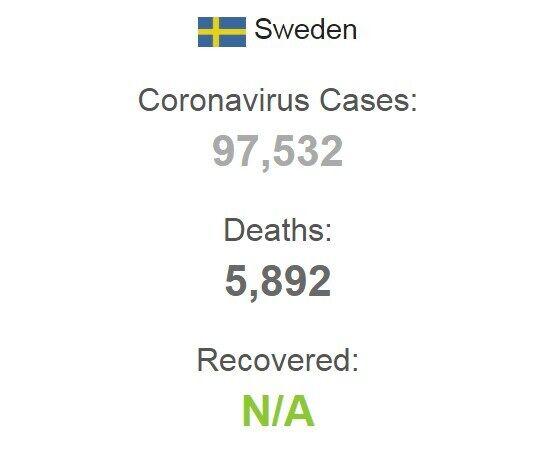 Количество зараженных COVID-19 в Швеции.