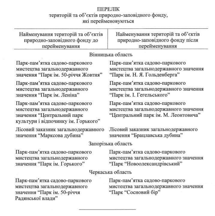 Постановление Кабмина.