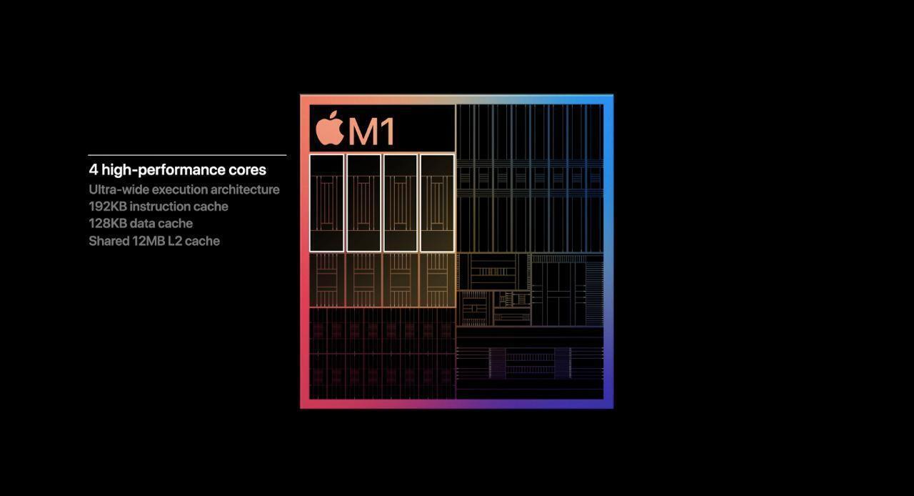 Чип М1 от Apple