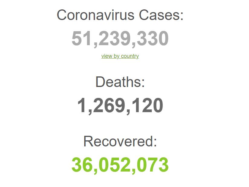 Коронавірус у світі.