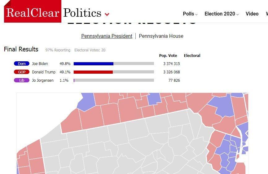 Результаты подсчета в Пенсильвании.