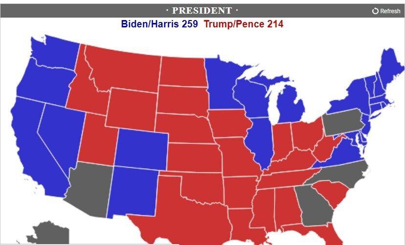 Общие результаты на сайте без учета Пенсильвании.