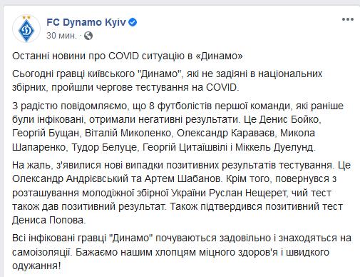 """8 гравців """"Динамо"""" одужали"""