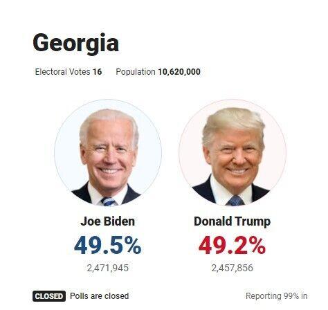 Результаты выборов в Джорджии