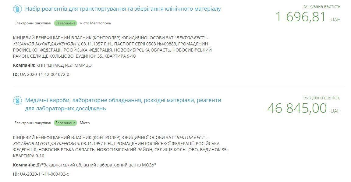 Результати пошуку в системі ProZorro.