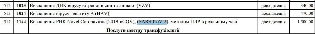 Стоимость быстрого теста на COVID-19 составляет 500 гривен.