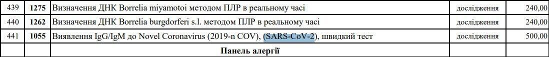 Стоимость ПЦР теста на COVID-19 составляет 1,5 тысячи гривен.