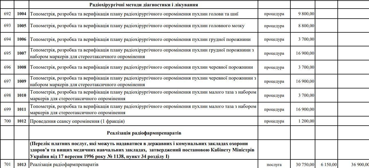 За некоторые услуги государственной больницы нужно заплатить более 30 тысяч гривен.