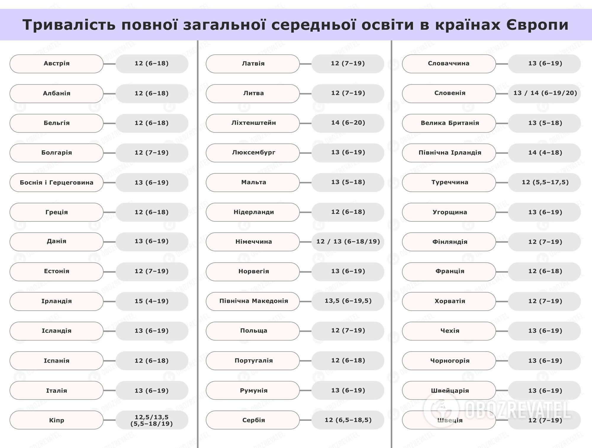 Данные Вестника Национальной академии педагогических наук Украины
