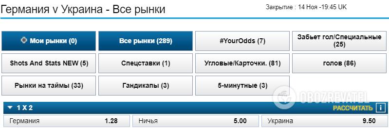 Прогноз на матч Германия – Украина.