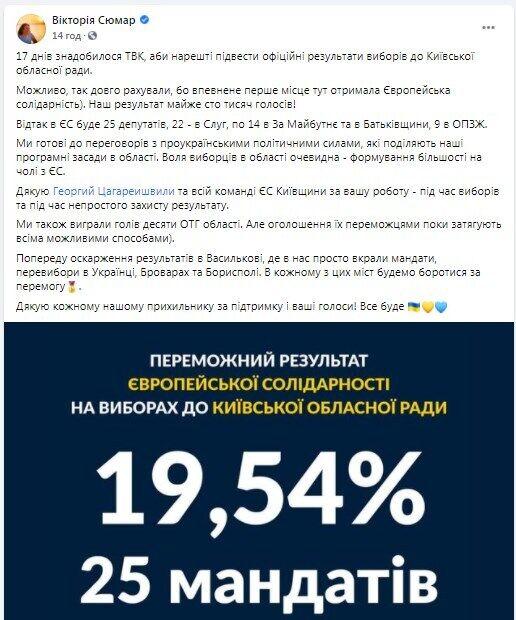 """""""ЕС"""" заняла первое место на выборах в Киевский облсовет, – Сюмар"""