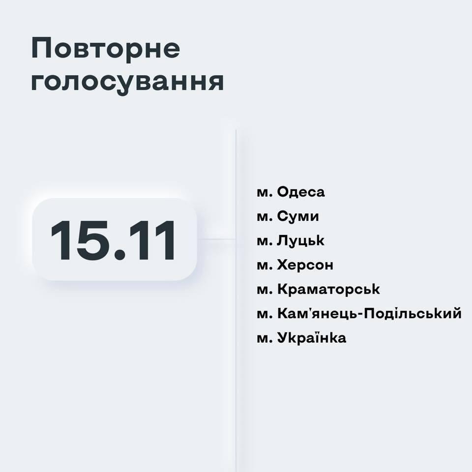 15 листопада жителі семи міст України обирають мерів