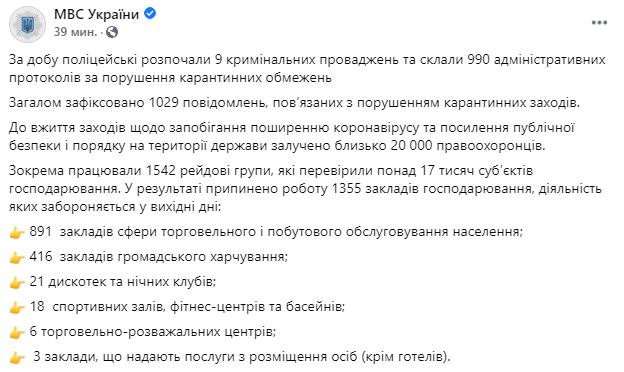 """В Украине завершилась """"первая серия"""" карантина выходного дня: где и как нарушали. Фото и видео"""