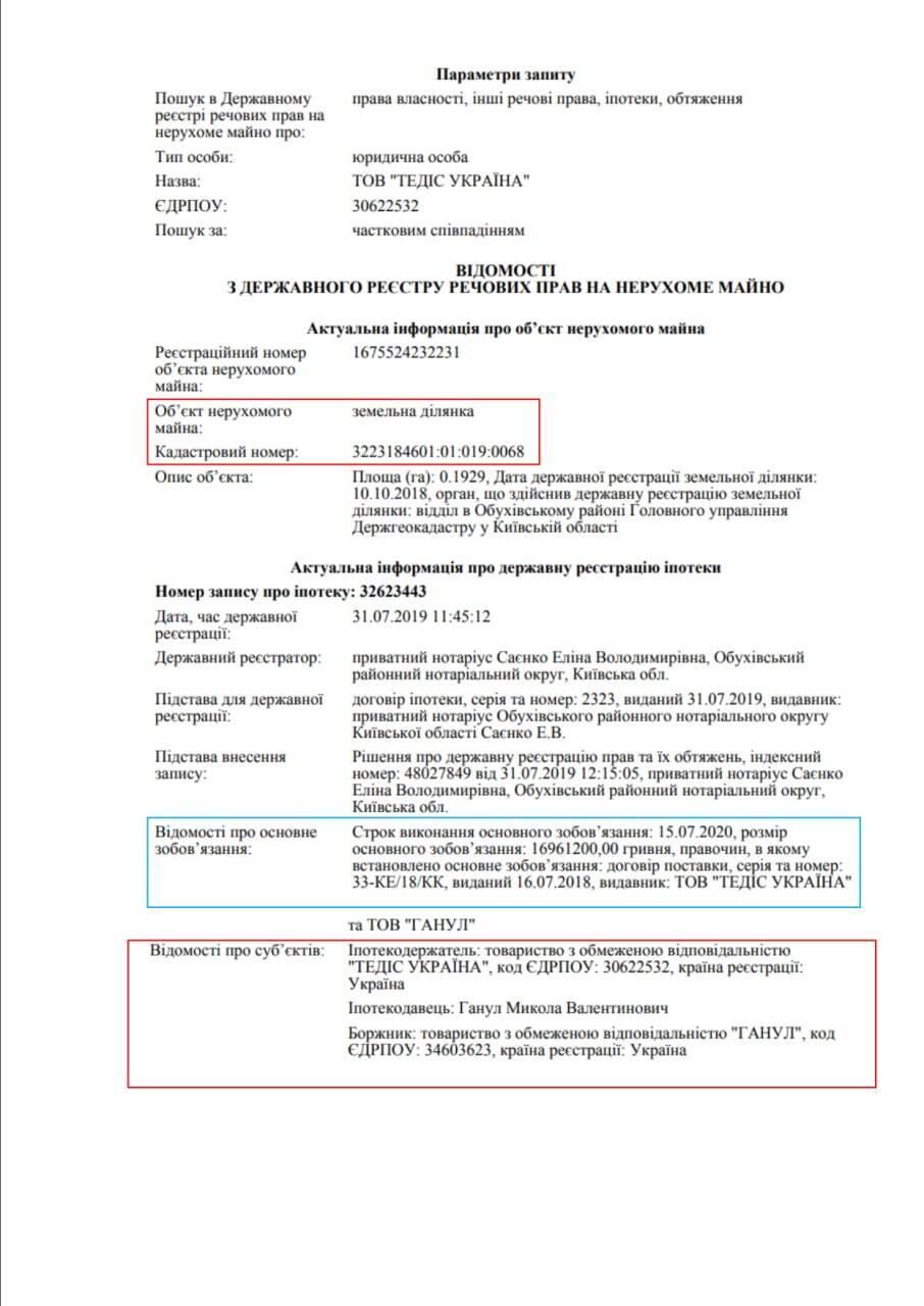 Схема на 20 млрд гривен: как табачный монополист уходит от налогообложения. Расследование