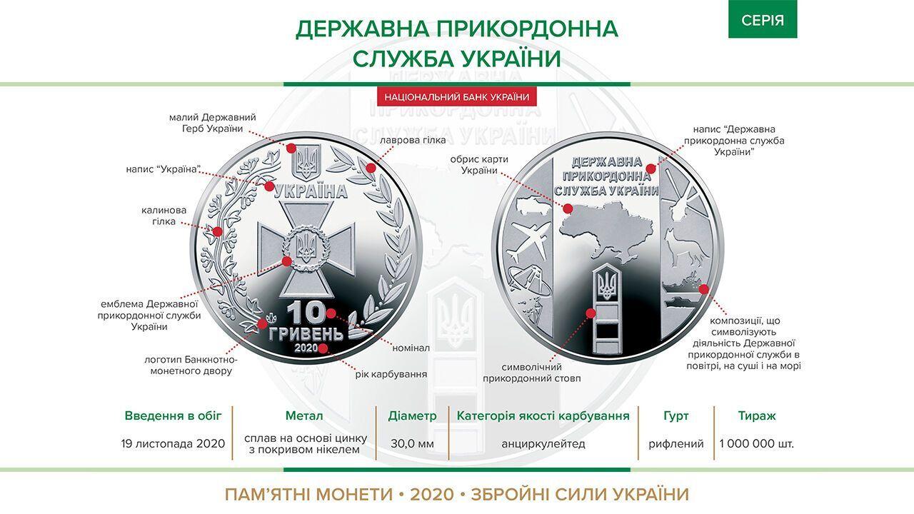 Памятная монета 10 гривен