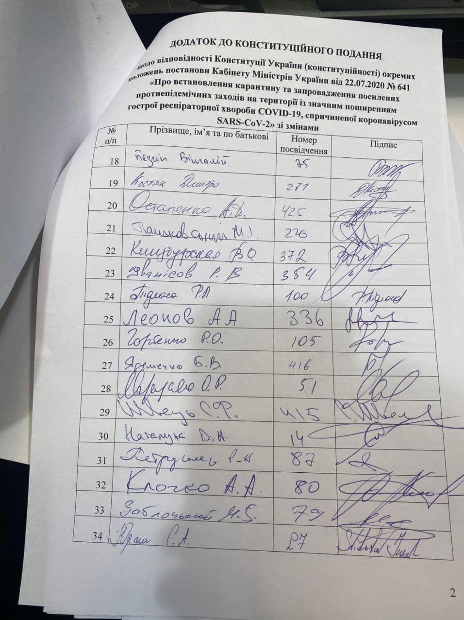 Подання підписали 45 депутатів ВР