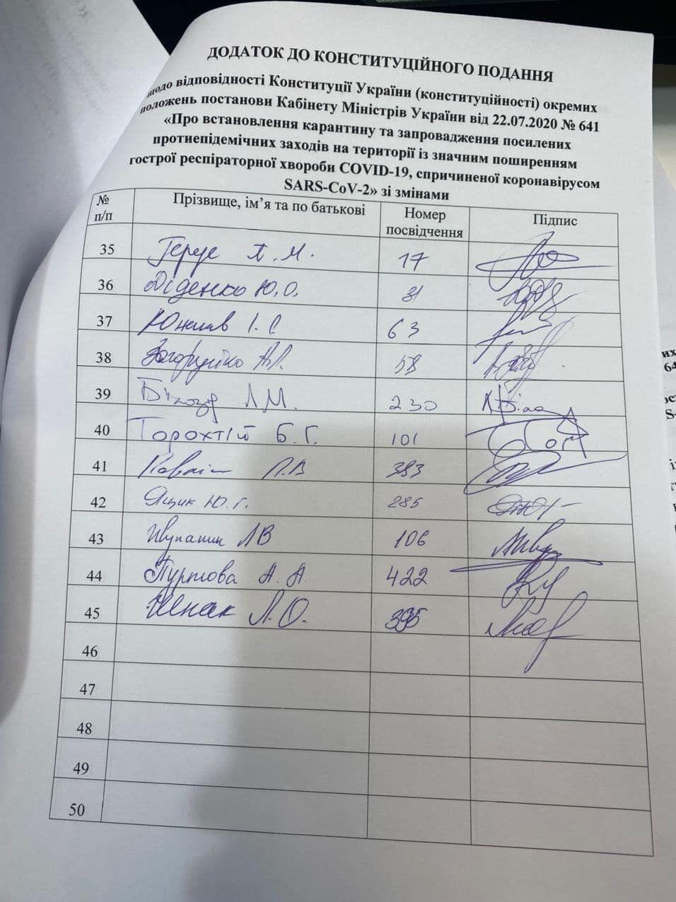 Нардепи попросили оцінити конституційність постанови Кабіна щодо карантину