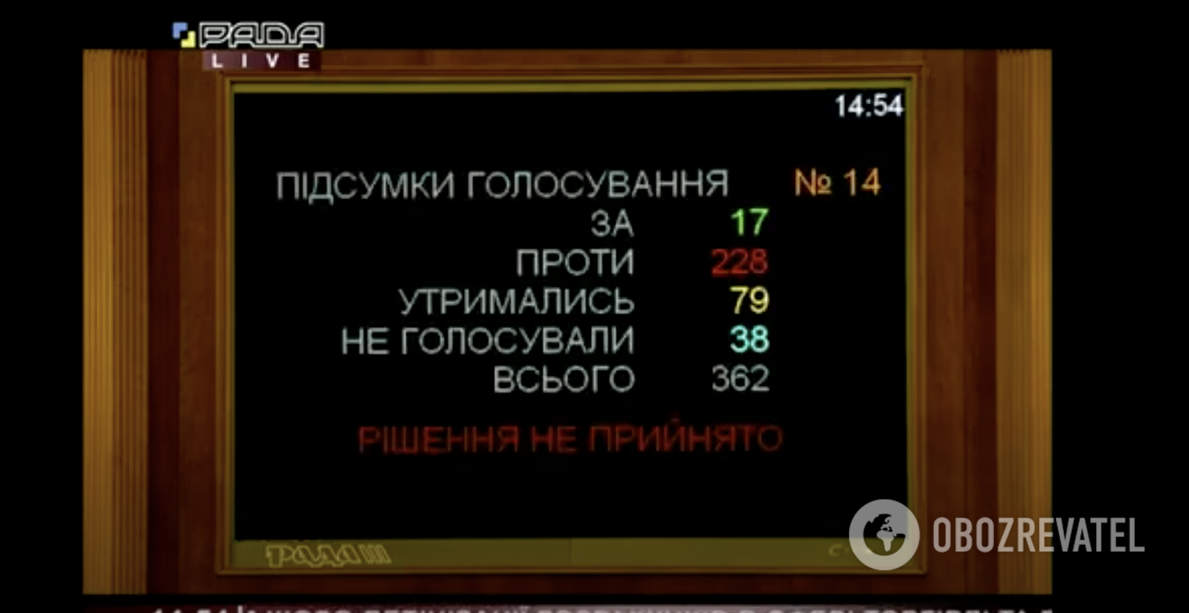 Рада провалила отсрочку РРО