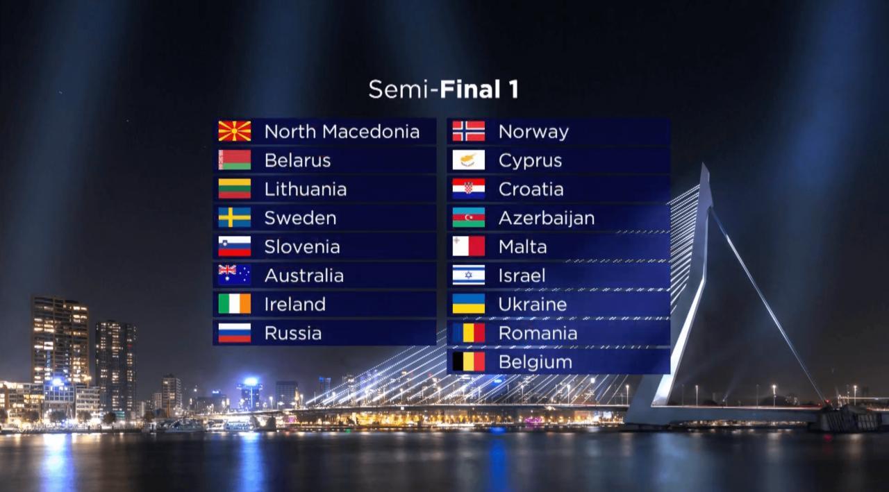 Украина примет участие на Евровидении 2021 в первом полуфинале