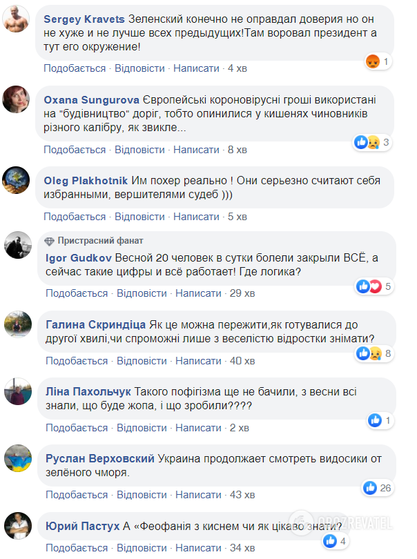 Украинцы обвиняют власть в неспособности справиться с COVID-19