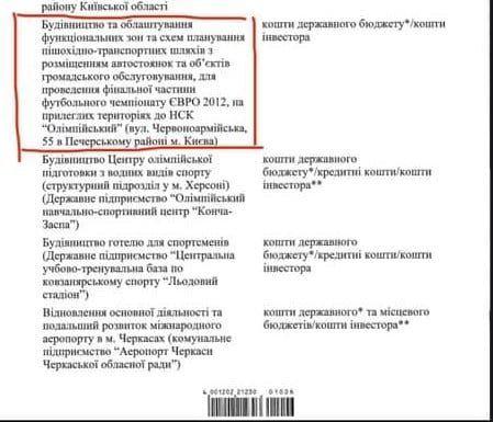 Министр Петрашко хочет повторно профинансировать уже построенные объекты к Евро-2012, – Андрусив