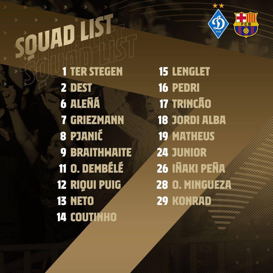 Рональд Куман включил в заявку на матч 19 игроков.