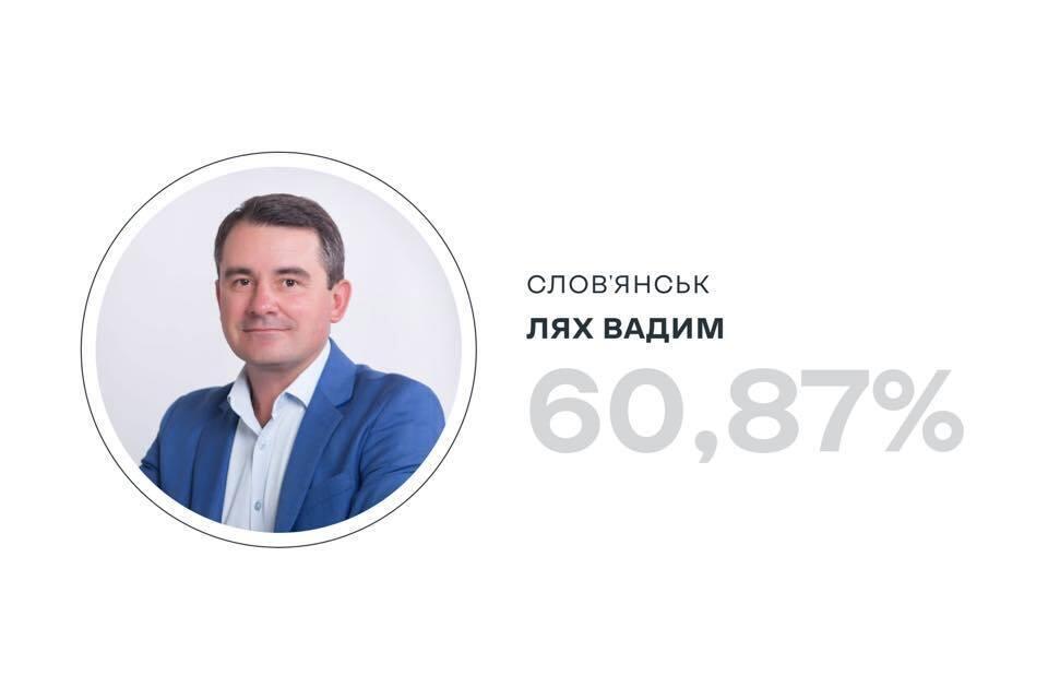 Данные ЦИК по выборам в Славянске.