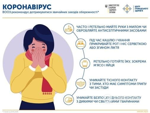 Правила гігієни в умовах пандемії коронавірусу