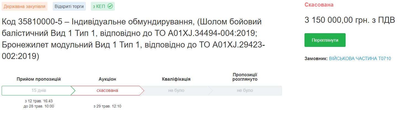 Министерство обороны Украины массово заморозило закупки для армии