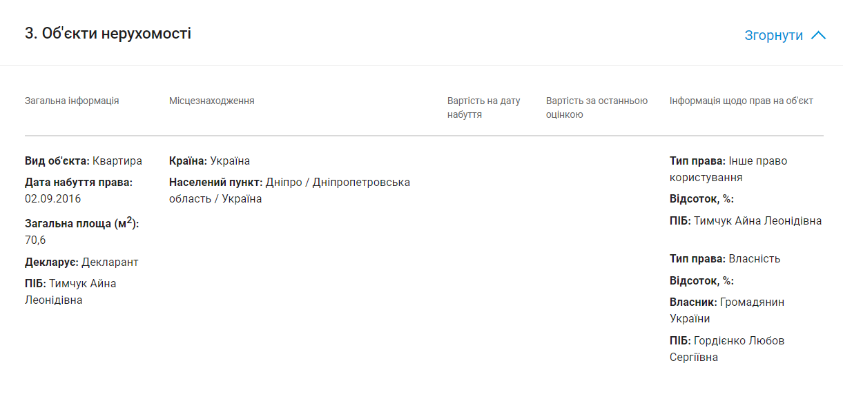 Сведения из декларации Айны Тымчук