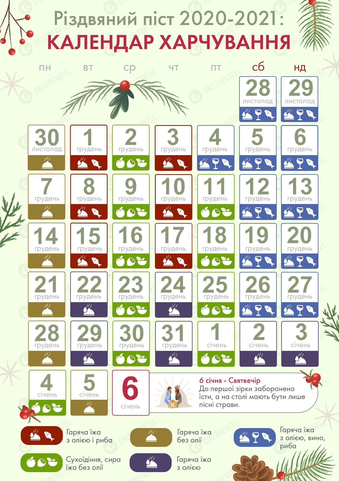 Календар харчування в Різдвяний піст: основу меню складають овочі, каші, гриби і бобові