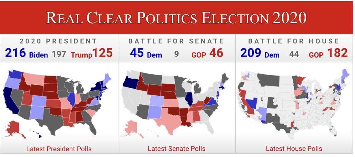 Симпатии штатов на выборах президента, в Палату Представителей и Сенат