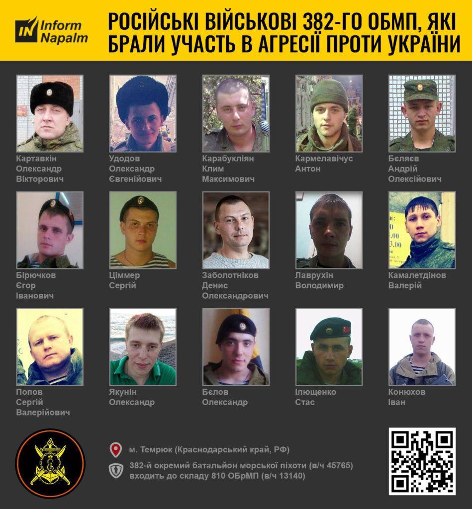 Фамилии 15 российских военных, участвовавших в захвате Крыма.