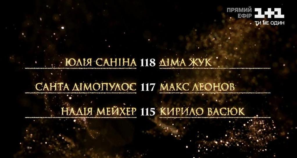 Турнирная таблица финала