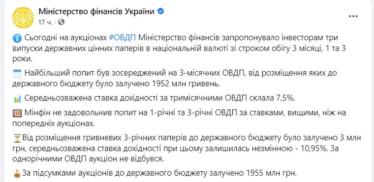 Міністерство фінансів залучило 1,955 млрд гривень до державного бюджету