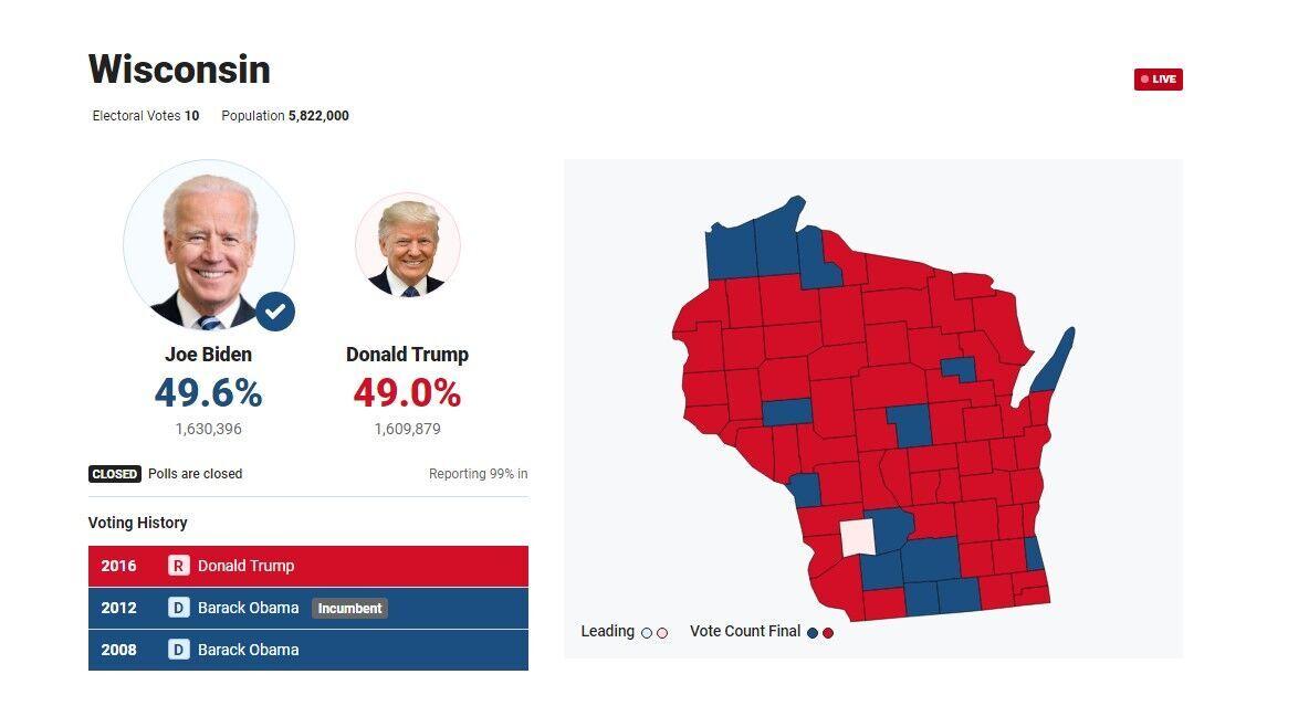 Байден победил в Висконсине