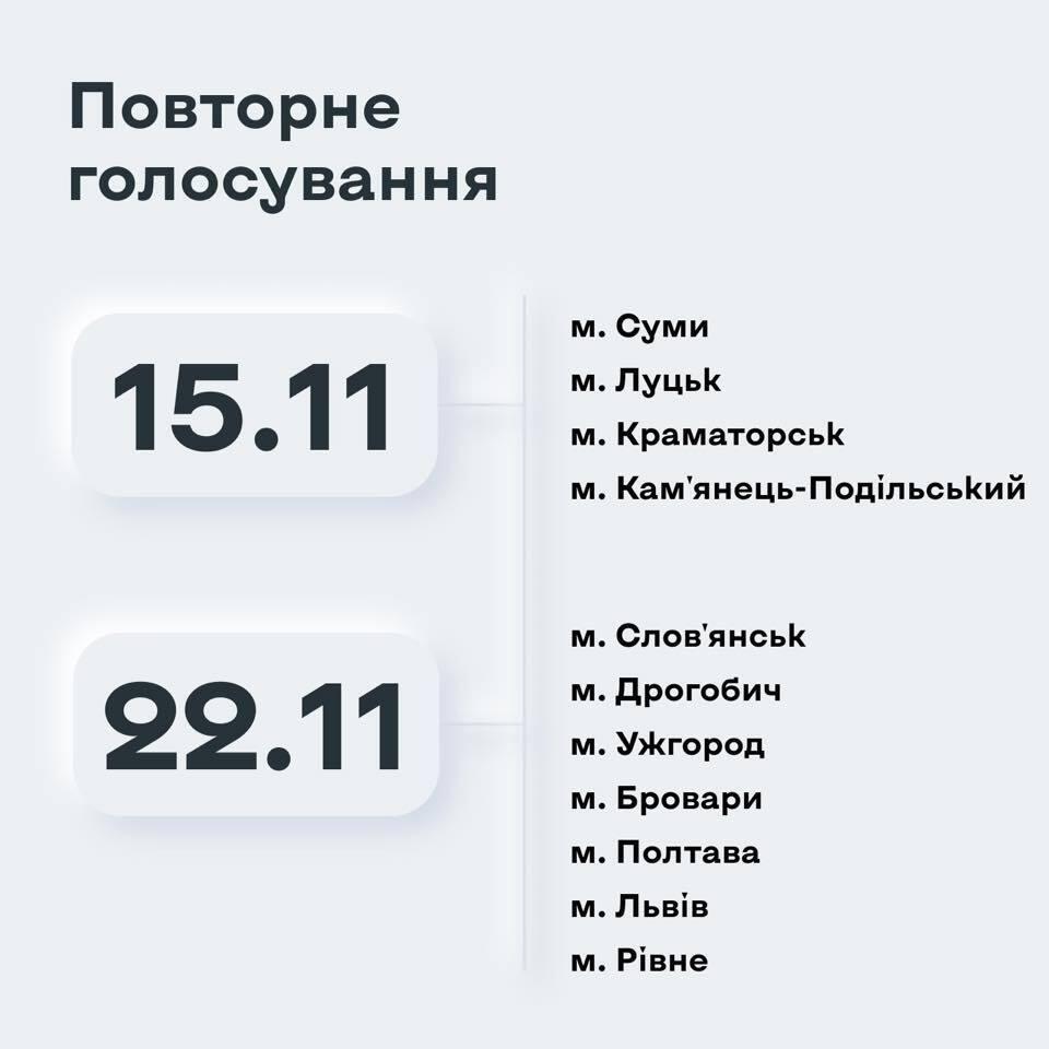 Даты второго тура выборов в 11 городах.