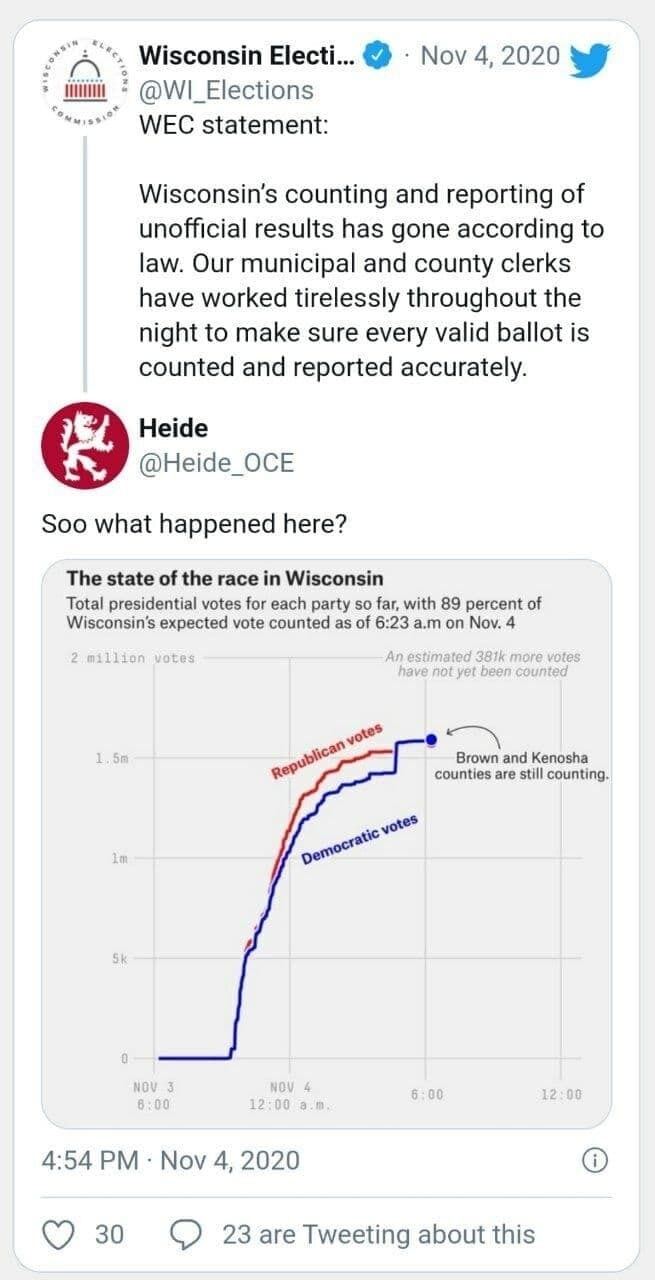 Всплеск голосов за Байдена в Мичигане произошёл из-за ошибки