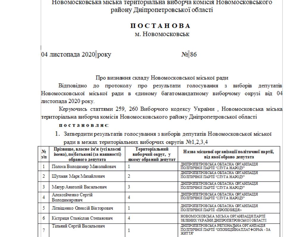 Постанова про результати місцевих виборів у Новомосковську