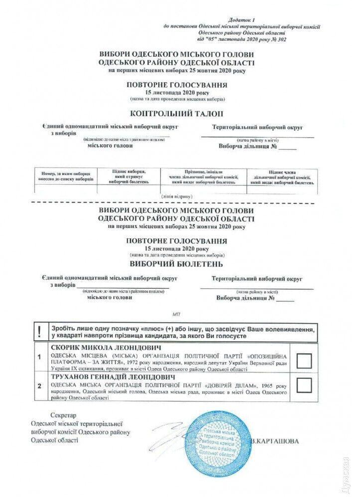 Призначений другий тур виборів мера Одеси