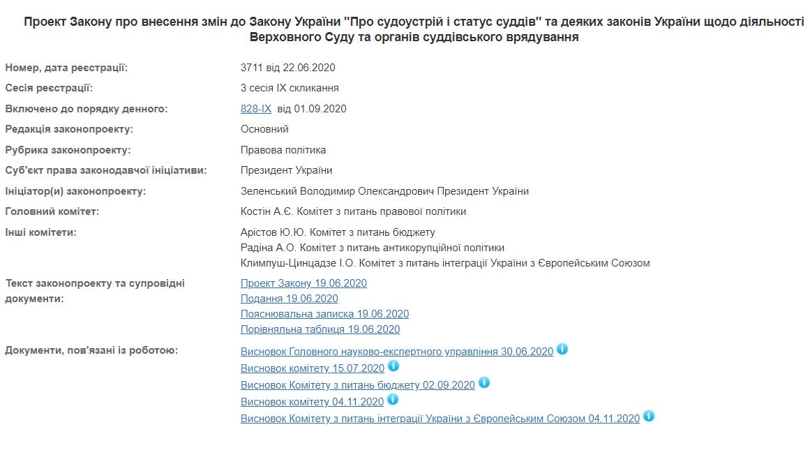 """Ініційований Зеленським законопроєкт щодо внесення змін до ЗУ """"Про судоустрій і статус суддів"""""""