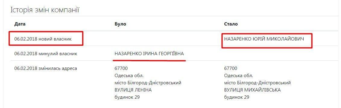 """Смена собственников ООО """"НОКС ТРЕВЕЛ"""""""
