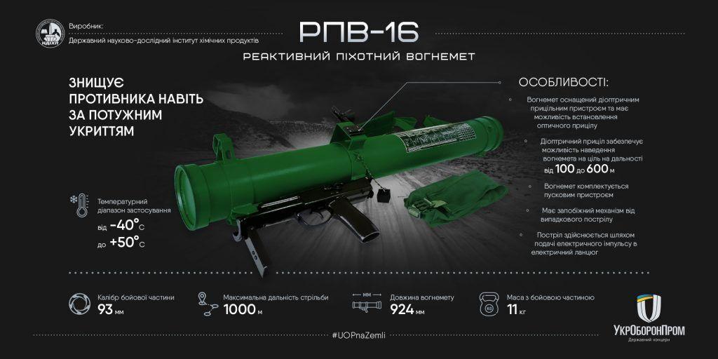 Реактивный пехотный огнемет РПО-16